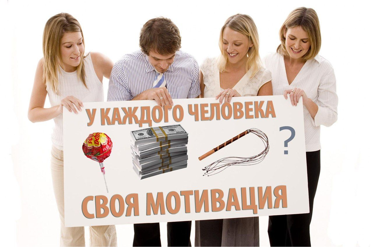 Организация мотивации труда на предприятии